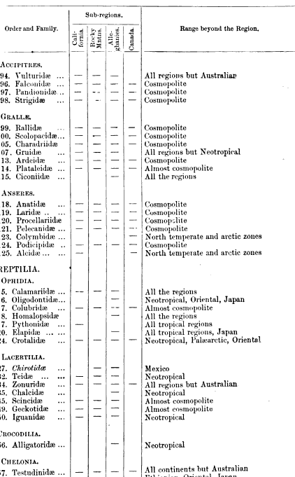 [graphic][table]