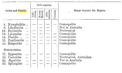 [graphic][subsumed][subsumed][subsumed][subsumed][ocr errors][subsumed][subsumed][ocr errors][ocr errors][subsumed][ocr errors][subsumed]