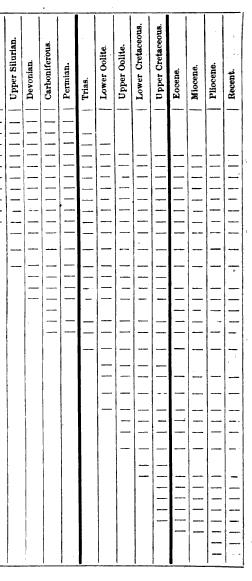 [ocr errors][ocr errors][merged small][merged small][ocr errors][ocr errors][merged small][ocr errors][ocr errors][ocr errors][merged small][merged small][ocr errors][merged small][ocr errors][merged small][merged small][ocr errors][ocr errors][ocr errors]