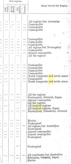 [merged small][ocr errors][merged small][merged small][ocr errors][merged small][ocr errors][merged small][merged small][merged small][merged small][merged small][merged small][merged small][merged small][merged small]