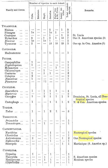 [graphic][subsumed][subsumed][subsumed][subsumed][subsumed][subsumed][subsumed][subsumed][subsumed][subsumed][subsumed][subsumed][subsumed][subsumed][subsumed][subsumed][subsumed][subsumed][subsumed][subsumed][ocr errors][ocr errors][subsumed][subsumed][ocr errors][subsumed][merged small][subsumed][subsumed][ocr errors][ocr errors][ocr errors][subsumed][ocr errors][subsumed][subsumed][ocr errors][subsumed][subsumed][subsumed][ocr errors][subsumed]
