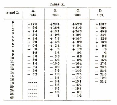 [merged small][merged small][ocr errors][merged small][ocr errors][ocr errors][ocr errors][merged small][ocr errors][merged small][ocr errors][ocr errors][ocr errors][ocr errors][ocr errors][ocr errors][ocr errors][merged small][ocr errors][ocr errors][ocr errors][ocr errors][ocr errors][ocr errors][ocr errors][ocr errors][ocr errors][merged small][ocr errors][merged small][ocr errors][merged small][ocr errors][ocr errors][merged small][merged small][merged small][ocr errors][merged small]