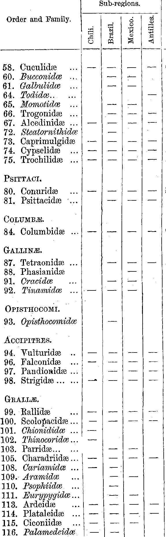 [merged small][ocr errors][merged small][merged small][merged small][merged small][merged small][merged small][merged small][merged small][merged small][merged small][merged small][merged small][merged small][merged small][merged small]