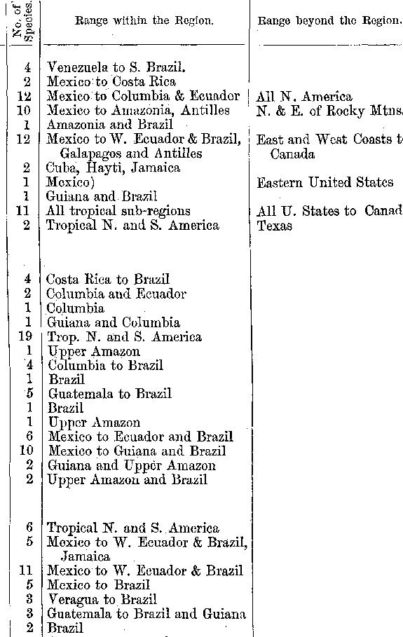 [ocr errors][merged small][ocr errors][merged small][ocr errors][merged small][merged small][merged small][merged small][merged small]