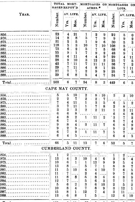 [merged small][merged small][merged small][merged small][merged small][merged small][merged small][merged small][merged small][ocr errors][merged small][ocr errors][ocr errors][ocr errors][merged small][ocr errors][ocr errors][merged small][ocr errors][ocr errors][merged small][ocr errors][ocr errors][ocr errors][merged small][merged small][ocr errors][merged small][merged small][merged small][merged small][ocr errors][ocr errors][ocr errors][ocr errors][ocr errors][merged small][ocr errors][merged small][ocr errors][merged small][merged small][ocr errors][ocr errors][ocr errors][ocr errors][ocr errors][ocr errors][ocr errors][merged small][merged small][merged small][merged small][merged small][merged small][ocr errors][merged small][ocr errors][ocr errors][ocr errors][ocr errors][ocr errors][ocr errors][ocr errors][ocr errors][ocr errors][ocr errors][merged small][ocr errors][merged small][ocr errors][merged small][ocr errors][ocr errors][merged small][merged small][merged small][merged small][ocr errors][ocr errors][merged small]