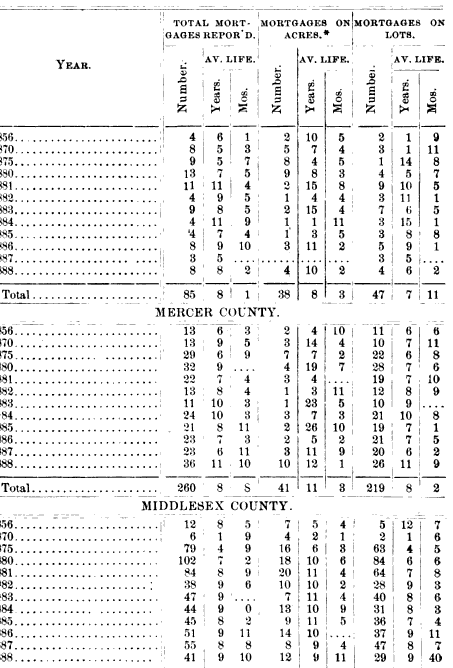 [merged small][merged small][merged small][merged small][merged small][merged small][merged small][merged small][merged small][merged small][merged small][merged small][merged small][ocr errors][ocr errors][merged small][ocr errors][ocr errors][merged small][ocr errors][ocr errors][ocr errors][ocr errors][ocr errors][ocr errors][ocr errors][ocr errors][merged small][ocr errors][merged small][ocr errors][ocr errors][ocr errors][ocr errors][merged small][merged small][ocr errors][merged small][subsumed][merged small][merged small][ocr errors][merged small][merged small][merged small][ocr errors][merged small][ocr errors][merged small][merged small][ocr errors][ocr errors][ocr errors][merged small][merged small][merged small][merged small][merged small][merged small][merged small][merged small][ocr errors][merged small][merged small][ocr errors][ocr errors][ocr errors][ocr errors][merged small][ocr errors][merged small][ocr errors][merged small][merged small]