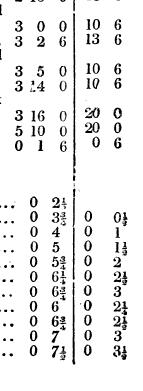 [merged small][merged small][merged small][merged small][merged small][merged small][merged small][ocr errors][ocr errors][merged small]