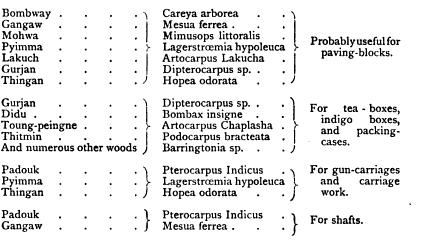 [merged small][merged small][merged small][ocr errors][merged small][merged small][merged small][ocr errors][merged small][merged small][merged small][merged small][ocr errors][merged small][merged small][merged small]