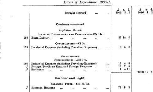 [merged small][merged small][merged small][merged small][merged small][ocr errors][merged small][merged small][merged small][merged small][merged small][merged small][ocr errors][ocr errors][merged small][merged small][merged small][merged small][merged small][merged small][merged small]