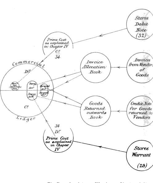 [graphic][subsumed][subsumed][subsumed][subsumed][subsumed][merged small][subsumed][subsumed][subsumed][subsumed][subsumed][subsumed][ocr errors][subsumed][merged small][subsumed][merged small][merged small][merged small]